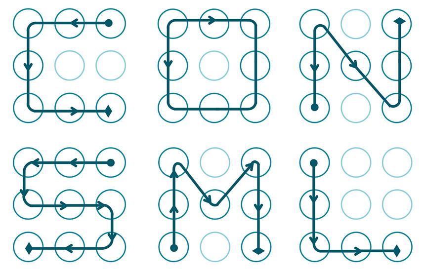 مطالعات نشان می دهد که الگوهای قفل اندرویدی که استفاده می شود، بیش از حد ساده هستند