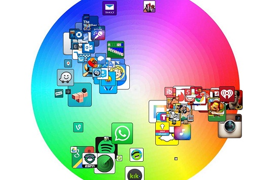 مطالعات نشان می دهد که همه ی آیکون های برنامه ی iOS ومک در واقع شبیه به هم به نظر می رسند