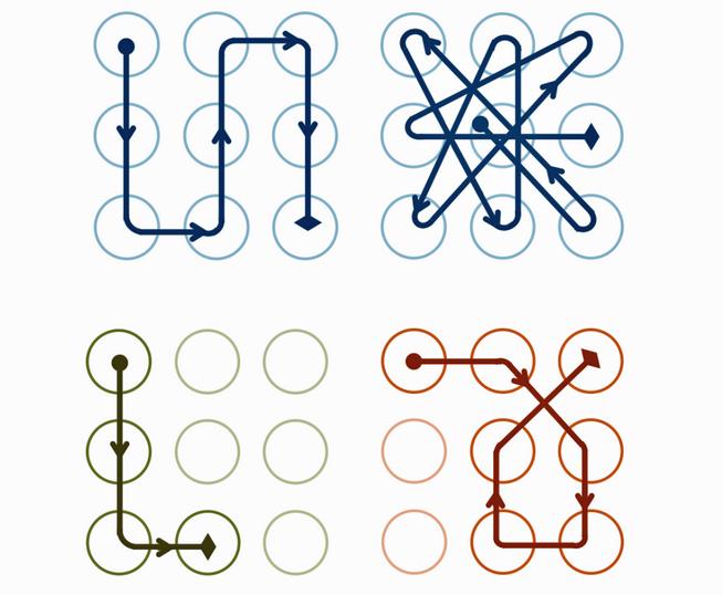 """برای ایجاد یک الگوی قفل موفق، از تعداد بیشتری گره استفاده کنید، با تقاطع این گره ها الگو را پیچیده تر کنید و گزینه ی """"make pattern visible"""" را خاموش کنید به گونه ای که هرکسی که در نزدیکی شما بود نتواند با یک نگاه به الگوی شما پی ببرد."""