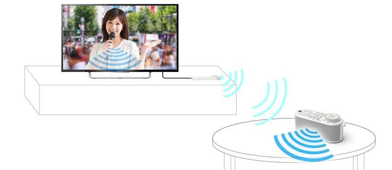 سونی با این وسیله به افراد این امکان را می دهد که هنگامی که در آشپزخانه و یا در قسمتی از خانه هستند که با تلویزیون فاصله دارد و دیوار و موانع باعث می شود که صدا را به خوبی نشنوند، به راحتی به برنامه های تلویزیون گوش دهند و حتی در صورت نیاز کانال های آن را عوض کنند.