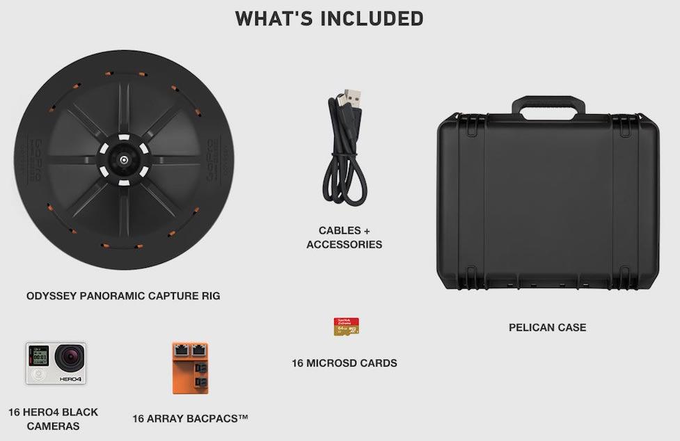 این دستگاه با ۱۶ دوربین پرچمدار فعلی GoPro با نام Hero 4 Black که هرکدام به صورت مستقل دارای قیمت ۵۰۰ دلار می باشند، همراه می شود. از بقیه ی اجزای آن می توان به ریگ دایروی با مانت های دوربین، همه ی کابل های لازم، یک میکروفن، یک پوشش Pelican که همه چیز را نگه می دارد و نرم افزار مخصوص گوگل اشاره کرد.
