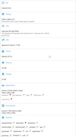 برخی خصوصیات تبلت ZTE Axon در بنچمارک GFXBench مشخص شد