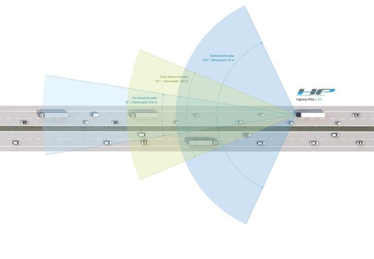 این سیستم با استفاده از یک رادار با برد کوتاه، در یک قوس 130 درجه رو بجلو و تا فاصله 230 فوت (70 متر) از محیط اطراف خودرو را ارزیابی می کند. در حالی که یک واحد اسکن دوربرد در یک قوس 18 درجه تا مسافت 820 فوت (250 متر) را مورد بررسی قرار می دهد. به همراه یک دوربین استریو که نشانه گذاری های جاده را شناسایی و فرمان خودرو را هدایت می کند.