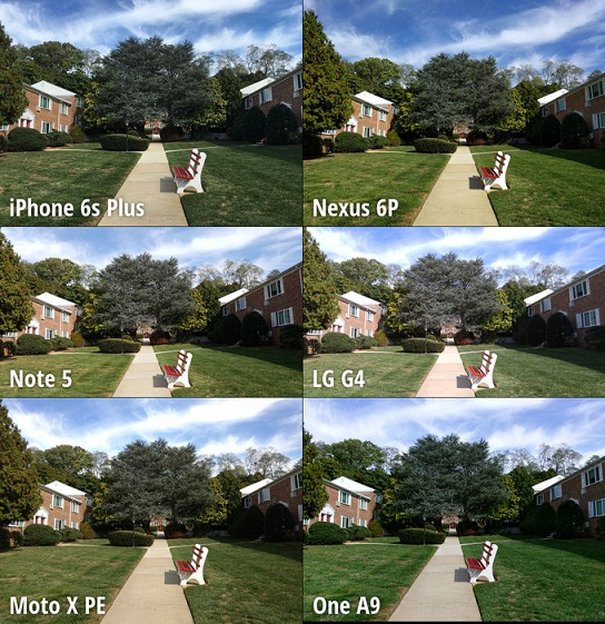 صحنه هایی که در طول روز گرفته می شوند، به دلیل نور طبیعی و فراوان توسط هر دوربین مدرنی که گرفته شوند، عمدتا بدون مشکل هستند.