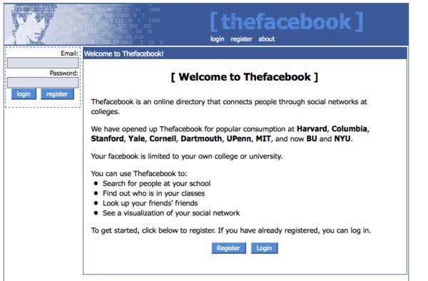 در 4 فوریه سال 2004 نام دامنه ی TheFacebook.com را ثبت کرد و هم اکنون با نام Facebook.com برای همه ی افراد جهان شناخته شده است