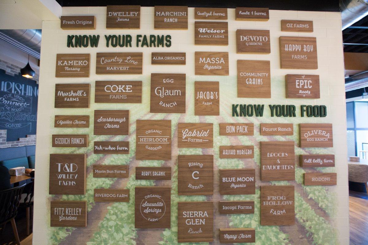 در اینجا لیستی از همه ی مراکزی که مواد غذایی خود را از آنجا تهیه می کند نوشته شده است.
