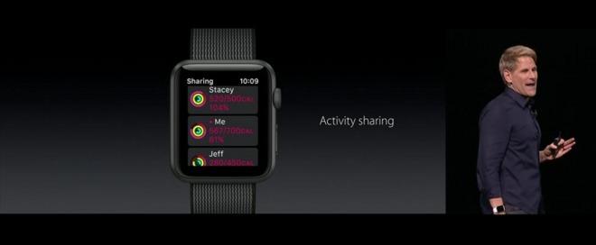 حلقه فعالیت واچ او اس 3 حالت اجتماعی بیشتری خواهد یافت، کاربران می توانند از میزان سوخت و ساز کالری، تعداد گام ها، فعالیت های بدنی و دیگر اطلاعات سلامتی یکدیگر با خبر باشند.