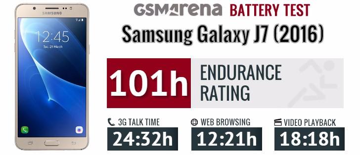 امتیاز استقامت کلی این گوشی نسبت به نسل قبل آن، 10 ساعت بهبود یافته و نسبت به رقیبان اصلی خود نیز، چیزی نزدیک به 30 ساعت بیشتر است؛ رقیبانی همچون شیائومی ردمی نوت 3 (با ثبت امتیاز 72 ساعت) و لنوو وایب K4 نوت (با ثبت امتیاز 73 ساعت).