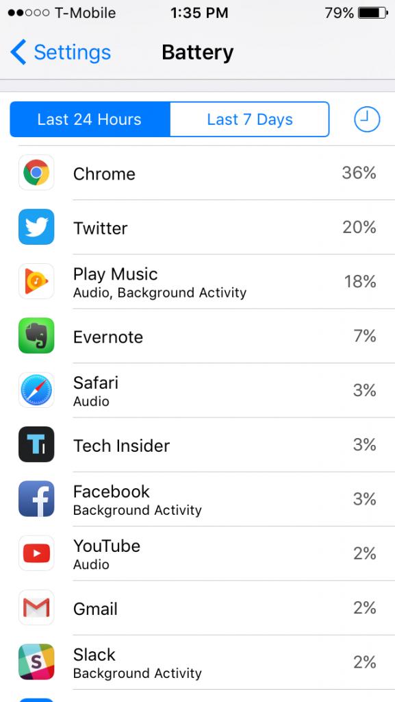 عملیات اجرایی گوشی را کاهش دهید