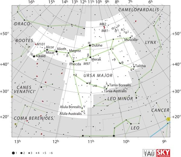 دب اکبر (خرس بزرگ، Ursa Major) - ستاره های دبه (Dubhe)، مراق (Merak) و سایر ستاره های آن در این شکل به وضوح قابل مشاهده اند.