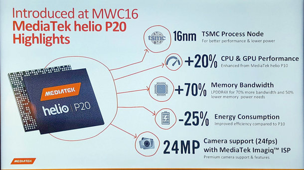 به نظر می رسد که همکاری میزو و مدیاتک در ساخت گوشی میزو ام 3 مکس برای پشت سر گذاشتن شیائومی می مکس (Xiaomi Mi Max) باشد که از اسنپدراگون 650 /652 کوالکام قدرت می گیرد.