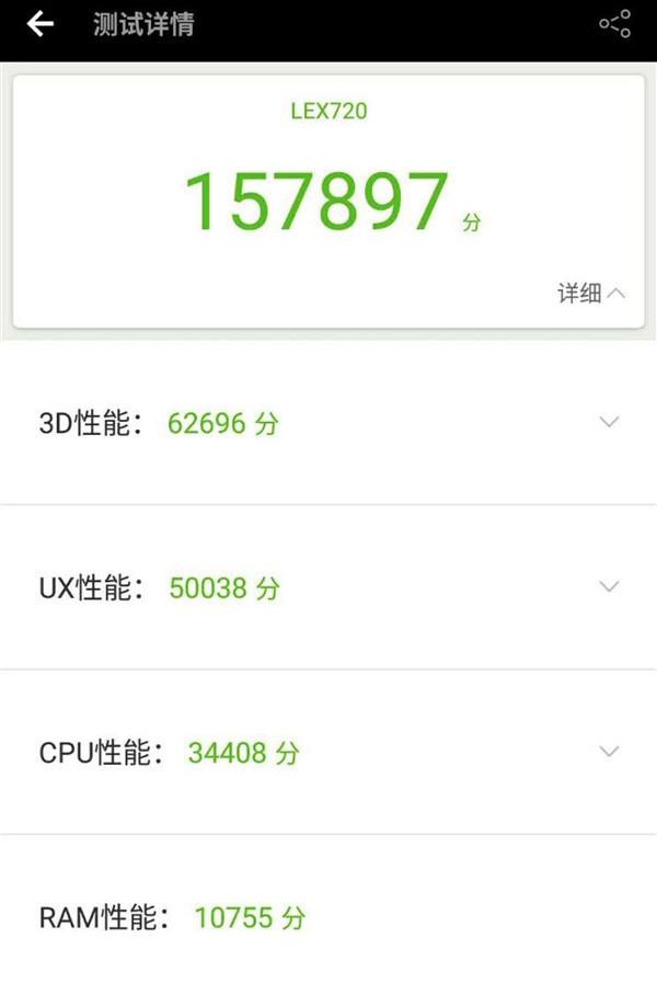 گوشی لی اکو Le 2s Pro در بنچمارک انتوتو توانست امتیاز 157,897 را برای خود به ثبت برساند.
