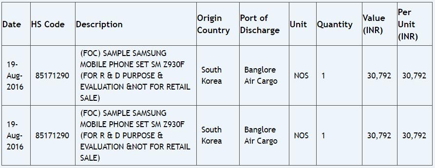 گوشی سامسونگ زد 9 (Samsung Z9) نیز بر پایه سیستم عامل تایزن قدرت می گیرد.
