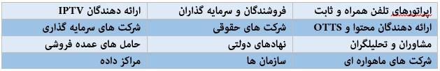 شرکت کنندگان حاضر در ایران کانکت 2016