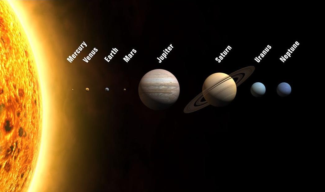 از لحاظ ظاهری، سیارات هم مانند ستاره ها در آسمان می درخشند؛ اما تفاوت های رصدی میان ستاره ها و سیارات وجود دارند. در نجوم قدیم به ستاره ها، ثوابت و به اجسامی که به طور پیوسته در آسمان حرکت می کردند سیارات می گفتند.
