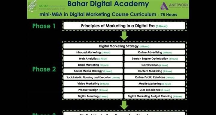 آغاز ثبت نام سری جدید دوره mini-MBA