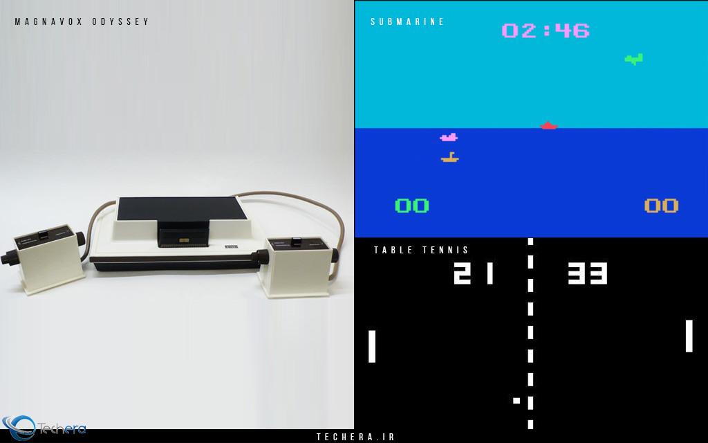 با آغاز دهه هفتاد میلادی، سیر تکامل بازی های کامپیوتری وارد مرحله جدیدی شد. با طراحی و استفاده عمومی از ترانزیستورها و میکرو چیپ ها و کاهش قیمت محصولاتی که از آنها استفاده می کردند، دستگاه های بازی خانگی یا کنسول های بازی به بازار آمدند و بدلیل قیمت پایین در دسترس عموم قرار گرفتند. اولین کنسولی که به بازار ارائه شد دستگاه اودیسه (Odyssey) شرکت آمریکایی مگنا وکس (Magnavox) بود. این شرکت توسط ادوین پرینهام (Edwin Prinham) و پیتر ینسن (Peter Jensen) تاسیس و مشغول به تولید لوازم الکترونیکی خانگی از جمله تلویزیون و دستگاه های پخش صوت بود.