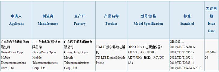 همچنین گفته می شود که گوشی اوپو R9S از تکنولوژی شارژ سریع Super VOOC برخوردار خواهد شد؛
