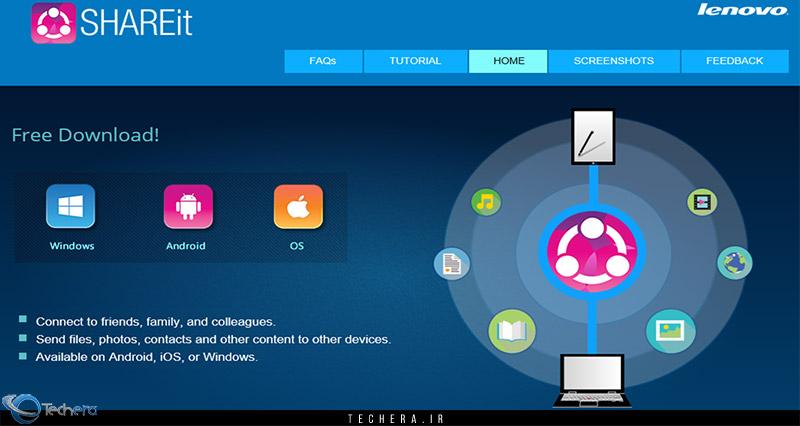 نرم افزار شیر ایت شرکت لنوو . راهی سریع و ساده برای تبادل اطلاعات بین دستکاه های مختلف