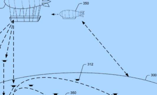 پتنت انبار هوایی آمازون ثبت شده است و این شرکت در آینده قصد دارد انبارهای خود را بر روی آسمان در هوابردهایی غول پیکر بنا کند و سفارشات با پهبادها ارسال شود.