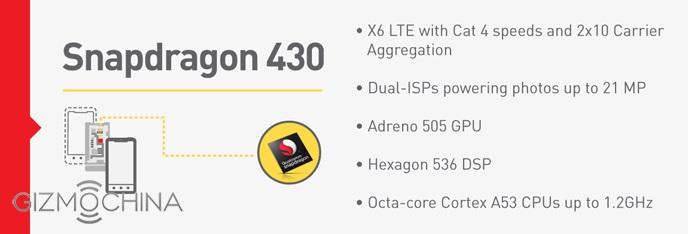 تراشه Snapdragon 430