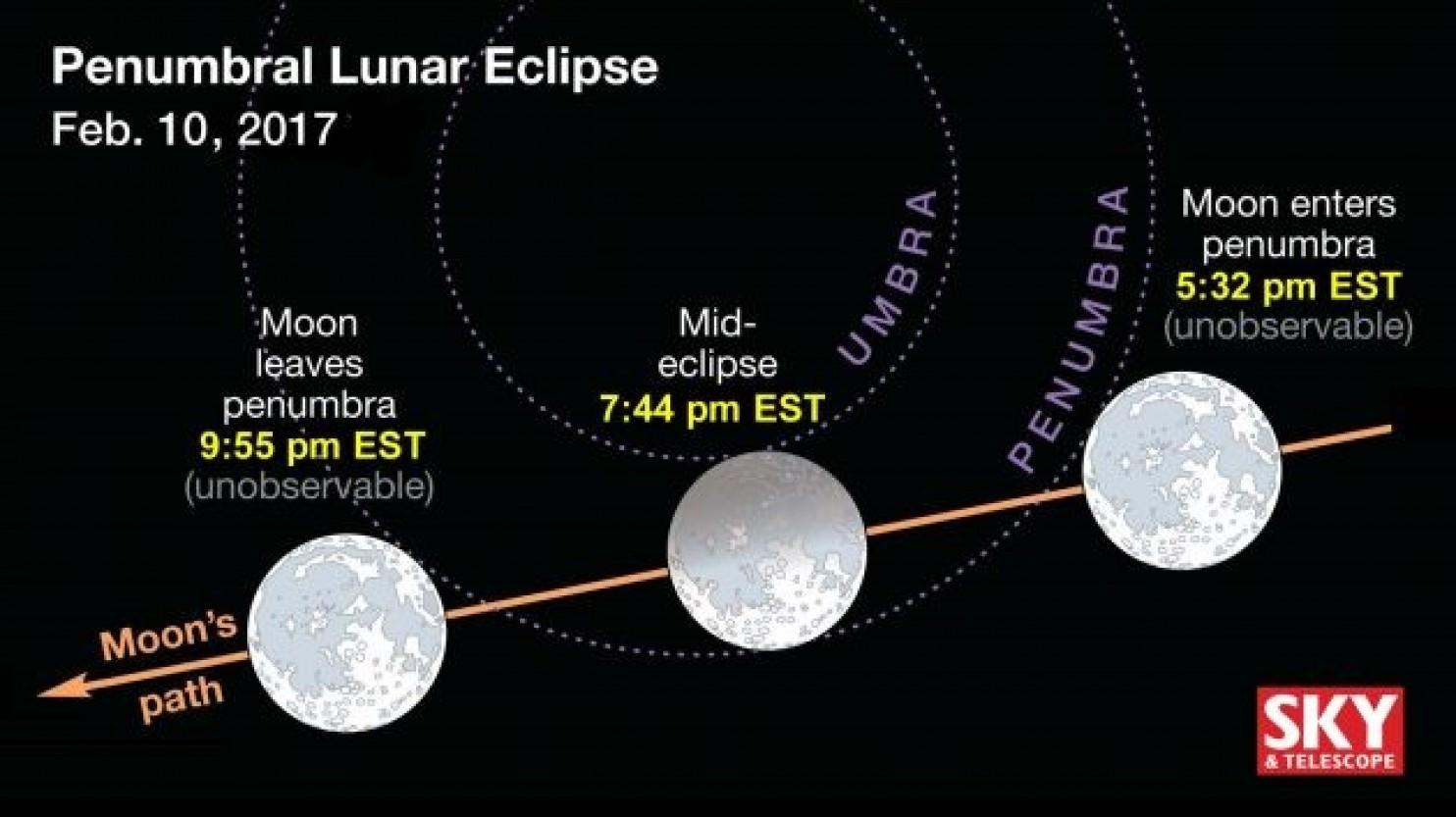 پدیده امشب و بامداد فردا، ماه برفی نام دارد