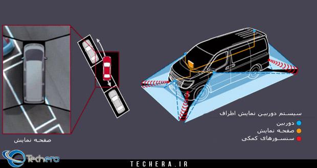 سیستم دوربین فضای اطراف خودرو نیسان چیست؟ (به همراه ویدیو)