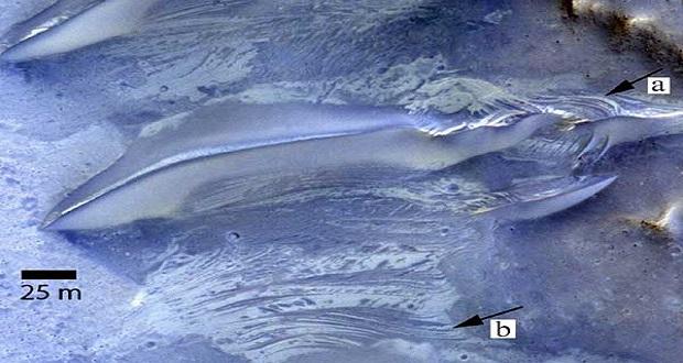 کشف تاریخچه آبی در سیاره مریخ