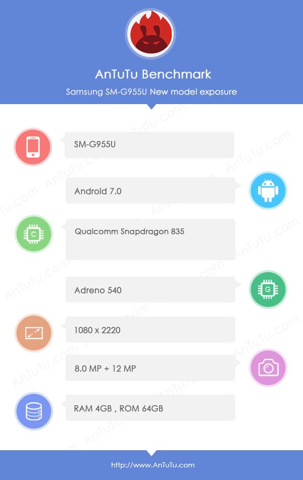 مشخصات سخت افزاری موبایل گلکسی اس 8 و گلکسی اس 8 پلاس به همراه تصویری از مقایسه گلکسی اس 8 پلاس با اس 7 اج در سایت بنچمارک آنتوتو منتشر شده است