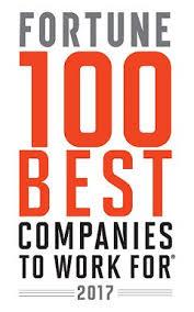 اکتیویژن بلیزارد یک شرکت بسیار جذاب برای کسانی است که به دنبال یک شغل ایدهآل هستند