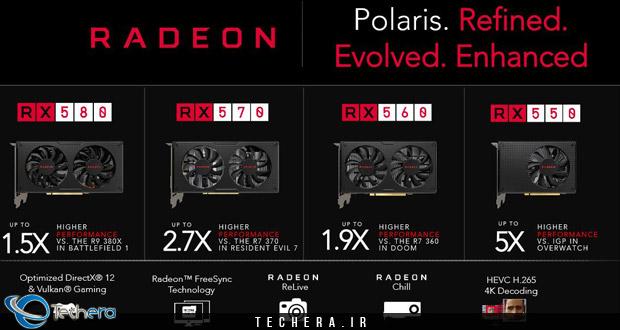 مشخصات کارت گرافیک Radeon سری 500