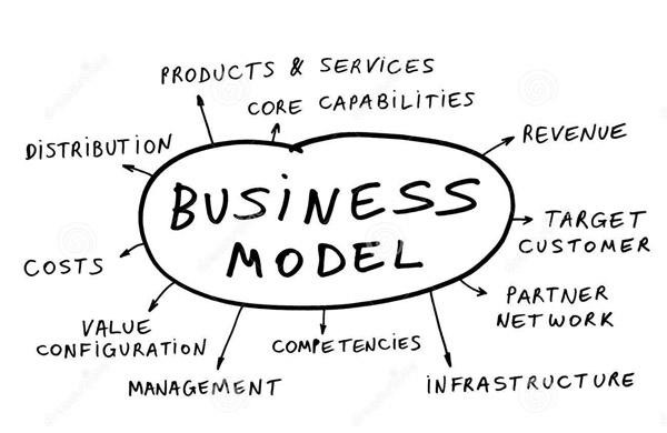بررسی چند عامل مهم در رابطه با شروع یک کسب و کار ایدهآل و سود آور