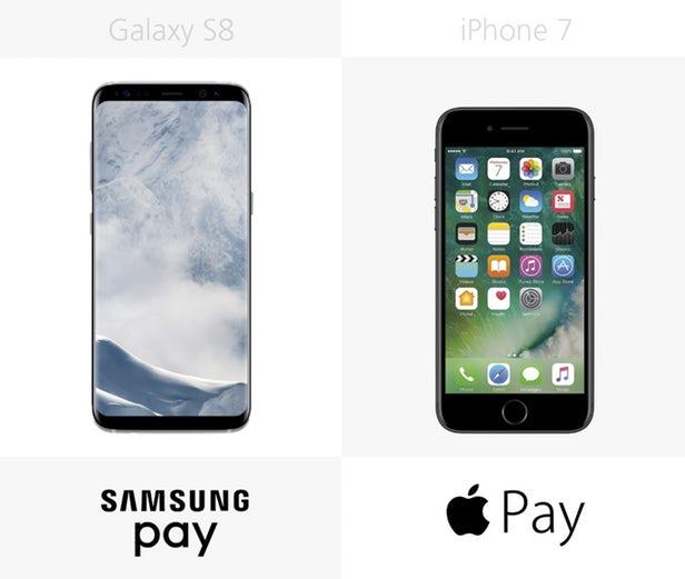 سامسونگ در این زمینه برتری هایی دارد. گوشی های سامسونگ قابلیت پشتیبانی از کارت های اعتباری را دارند؛ در حالیکه گوشی های اپل تنها در فروشگاه هایی که پایانه های NFC دارند، کاربرد دارد.