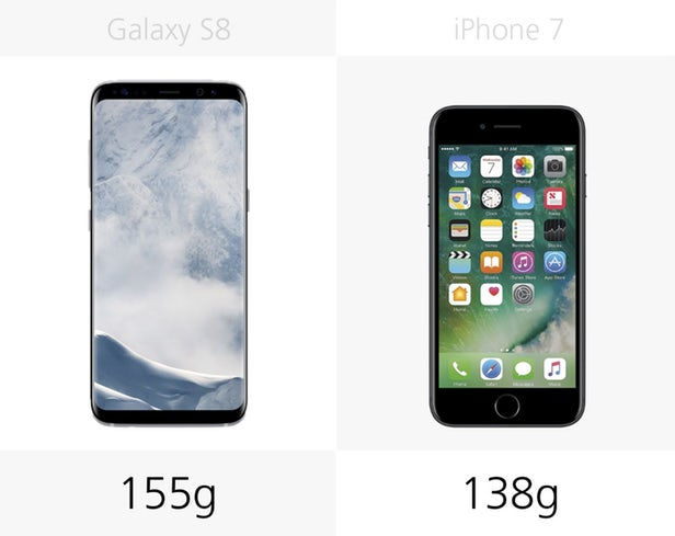 آیفون 7 کوچکتر به اندازه ی 11 درصد سبک تر است.