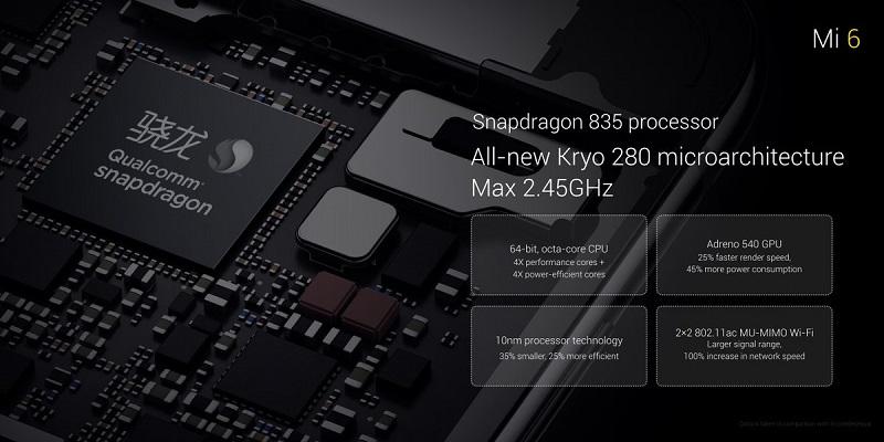گوشی شیائومی می 6 از پردازنده ی اسنپ دراگون 835 با قدرت پردازش 2.45 گیگاهرتز برخوردار بوده و یک پردازنده گرافیکی آدرنو 540 نیز برای آن در نظر گرفته شده است.