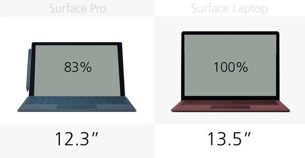 اندازه صفحه نمایش
