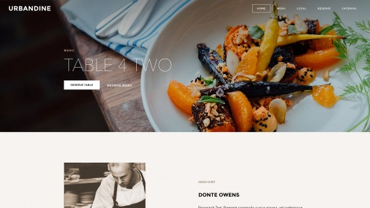 وب سایت برای کسب و کارها | Weebly