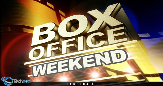 پرفروشترین فیلمهای سینمایی هفته گذشته (25 آگوست تا 27 آگوست) جهان