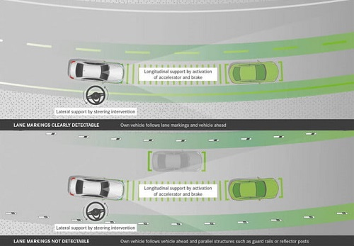 سیستم هشداردهنده انحراف از مسیر و دستیار حفظ کننده مسیر حرکت تسلا (Tesla)