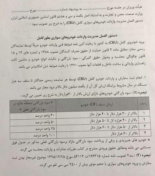 پیشنویس دستورالعمل جدید واردات خودرو ؛ افزایش تعرفه واردات خودرو