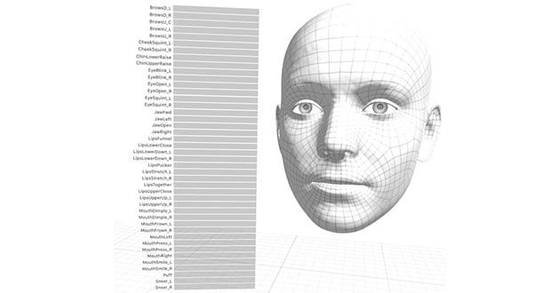 تشخیص چهره انیموجی