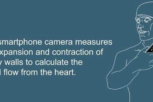 اپلیکیشن کنترل سلامت قلب دانشمند ایرانی؛ انقلابی در شیوه بررسی بیماری ها