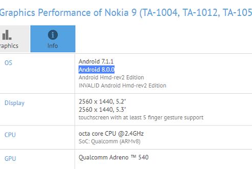 گوشی نوکیا ۹ همراه با اندروید ۸ اوریو در GFXBench رویت شد