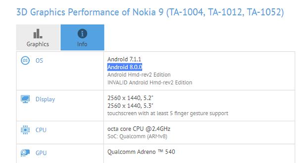گوشی نوکیا 9 همراه با اندروید 8 اوریو در GFXBench رویت شد