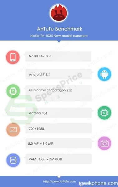 مشخصات نوکیا 2 در لیست انتوتو