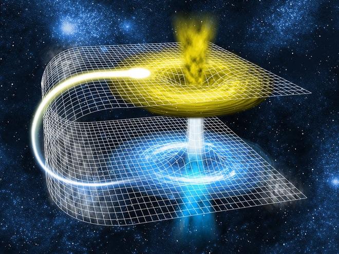 مدلی فرضی از یک کرمچاله