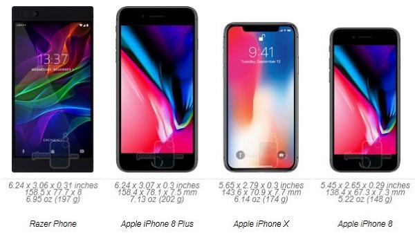 ریزر فون در برابر آیفون 8، آیفون 8 پلاس و آیفون X