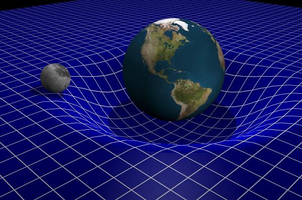 در نسبیت عام، گرانش نه به عنوان یک نیرو، بلکه به عنوان یک ویژگی هندسی در صفحه فضا زمان قلمداد میشود.