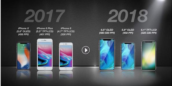 دو گوشی آیفون 2018 اولد انتظار میرود که مشخصات یک پرچمدار را با خود یدک بکشند و احتمالا آیفون اولد کوچکتر چیزی در حد و اندازه آیفون X (آیفون 10) امسال خواهد بود