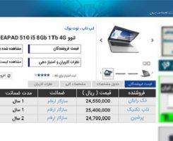 میهن مارکت، اولین وب سایت مقایسه قیمت فروشندگان کالاها